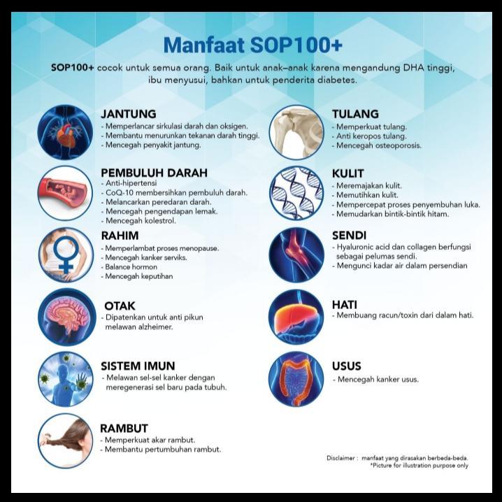 Manfaat SOP 100+